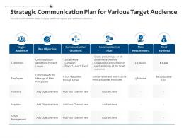 Strategic Communication Plan For Various Target Audience