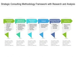 Strategic Consulting Methodology Framework With Research And Analysis