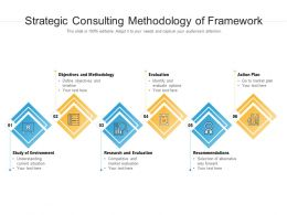Strategic Consulting Methodology Of Framework