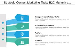 Strategic Content Marketing Tasks B2c Marketing Automation Implicit Marketing Cpb