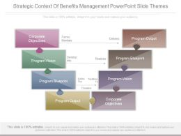 Strategic Context Of Benefits Management Powerpoint Slide Themes