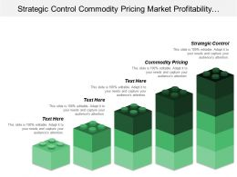 Strategic Control Commodity Pricing Market Profitability Company Resources