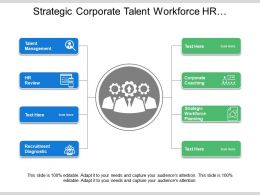 Strategic Corporate Talent Workforce Hr Consulting Integration With Icons