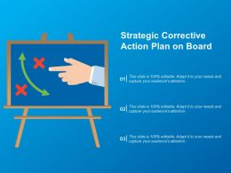 Strategic Corrective Action Plan On Board