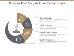 Strategic Cost Analysis Presentation Images