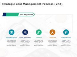 Strategic Cost Management Process Centralization Ppt Powerpoint Presentation File Portfolio