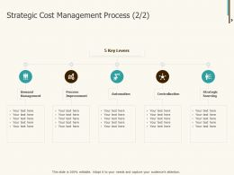 Strategic Cost Management Process Sourcing Ppt Powerpoint Themes