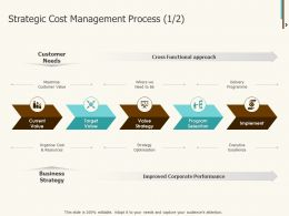 Strategic Cost Management Process Value Ppt Powerpoint Mockup