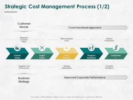 Strategic Cost Management Process Value Ppt Powerpoint Presentation