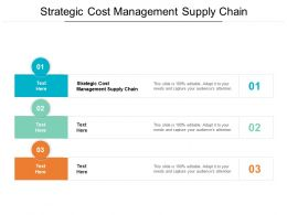 Strategic Cost Management Supply Chain Ppt Powerpoint Presentation Show Skills Cpb