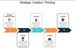 Strategic Creative Thinking Ppt Powerpoint Presentation Pictures Background Designs Cpb
