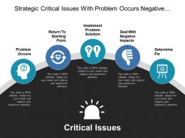 Strategic Critical Issues With Problem Occurs Negative Impacts And Solution