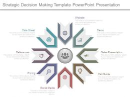 Strategic Decision Making Template Powerpoint Presentation