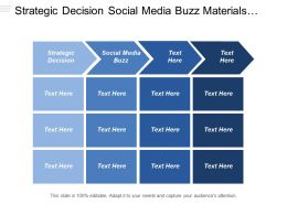 Strategic Decision Social Media Buzz Materials Management Sales Distribution
