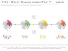 Strategic Decision Strategic Implementation Ppt Example