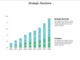 Strategic Decisions Ppt Powerpoint Presentation Gallery Format Ideas Cpb