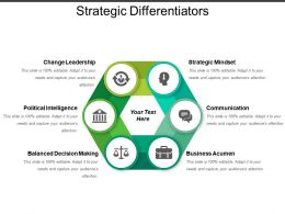Strategic Differentiators