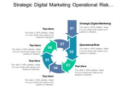 Strategic Digital Marketing Operational Risk Business Process Outsourcing Cpb
