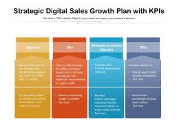Strategic Digital Sales Growth Plan With KPIs