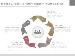 Strategic Direction And Planning Indication Powerpoint Slides