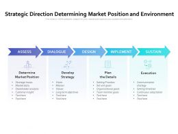 Strategic Direction Determining Market Position And Environment
