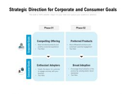 Strategic Direction For Corporate And Consumer Goals