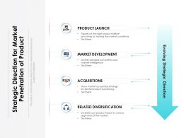 Strategic Direction For Market Penetration Of Product