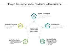 Strategic Direction For Market Penetration To Diversification