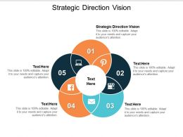 Strategic Direction Vision Ppt Powerpoint Presentation File Ideas Cpb