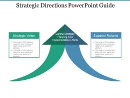 Strategic Directions Powerpoint Guide