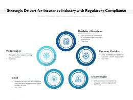 Strategic Drivers For Insurance Industry With Regulatory Compliance