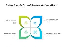 Strategic Drivers For Successful Business With Powerful Brand