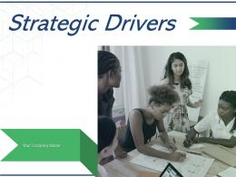 Strategic Drivers Mergers Acquisitions Motivation Government Advantages Marketing