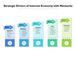 Strategic Drivers Of Internet Economy With Networks