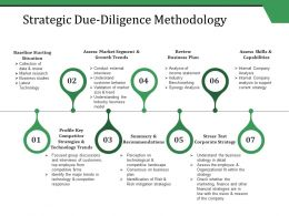 Strategic Due-Diligence Methodology Ppt Styles Design Ideas