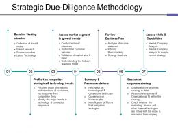 Strategic Due Diligence Methodology Ppt Deck