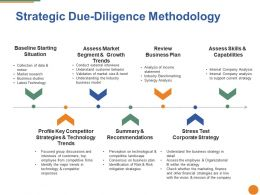 Strategic Due Diligence Methodology Ppt Layouts