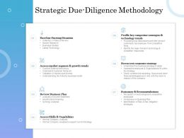 Strategic Due Diligence Methodology Ppt Powerpoint Presentation Model
