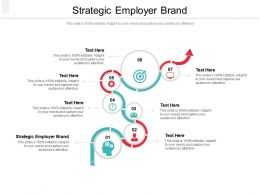 Strategic Employer Brand Ppt Powerpoint Presentation Pictures Styles Cpb