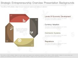 Strategic Entrepreneurship Overview Presentation Backgrounds