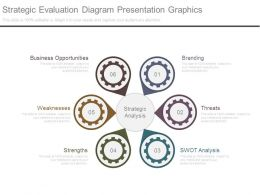 Strategic Evaluation Diagram Presentation Graphics