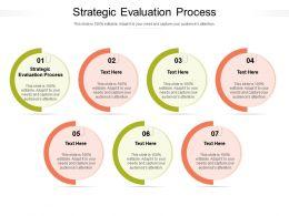 Strategic Evaluation Process Ppt Powerpoint Presentation Ideas Format Ideas Cpb