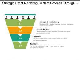 Strategic Event Marketing Custom Services Through Channel Marketing Cpb