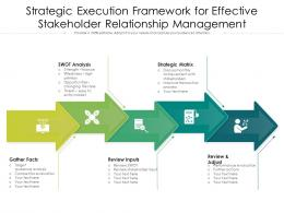 Strategic Execution Framework For Effective Stakeholder Relationship Management