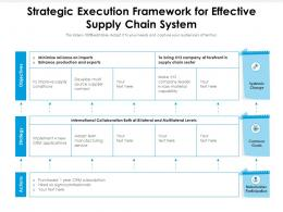 Strategic Execution Framework For Effective Supply Chain System