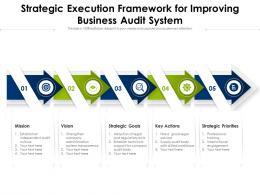 Strategic Execution Framework For Improving Business Audit System