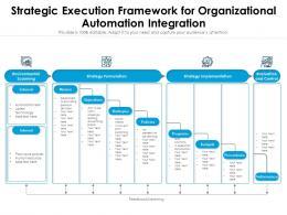 Strategic Execution Framework For Organizational Automation Integration