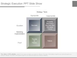 Strategic Execution Ppt Slide Show