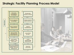 Strategic Facility Planning Process Model Development Ppt Powerpoint Presentation Pictures