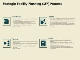 Strategic Facility Planning Sfp Process Planning Ppt Powerpoint Presentation Pictures Samples